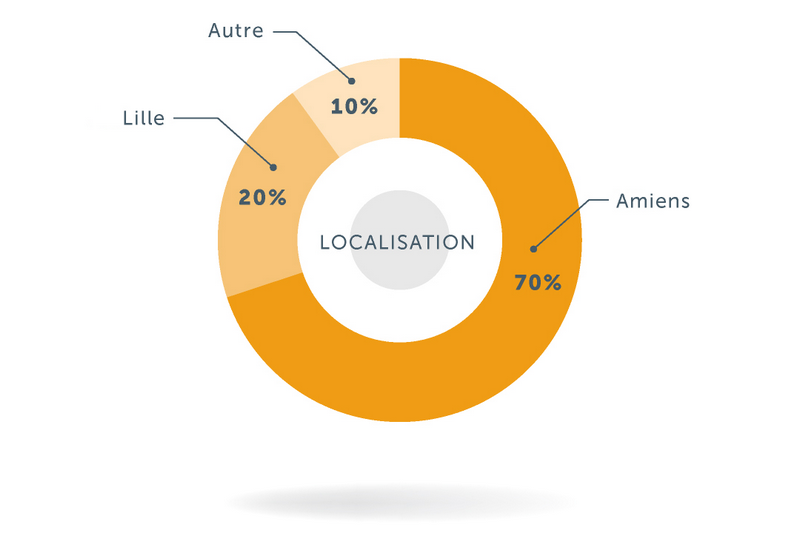 localisation-clients-jean-david-vitaloweb-consultant-communication-gestion-information.png